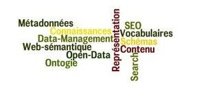 web semantique ontologies